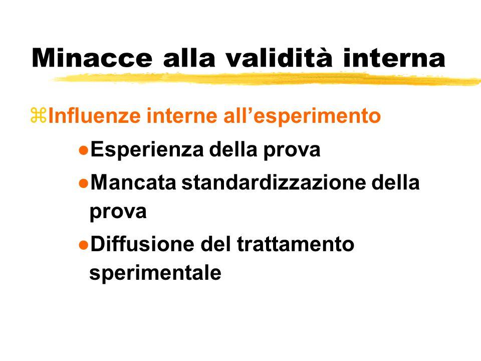Minacce alla validità interna zInfluenze interne all'esperimento ●Esperienza della prova ●Mancata standardizzazione della prova ●Diffusione del tratta