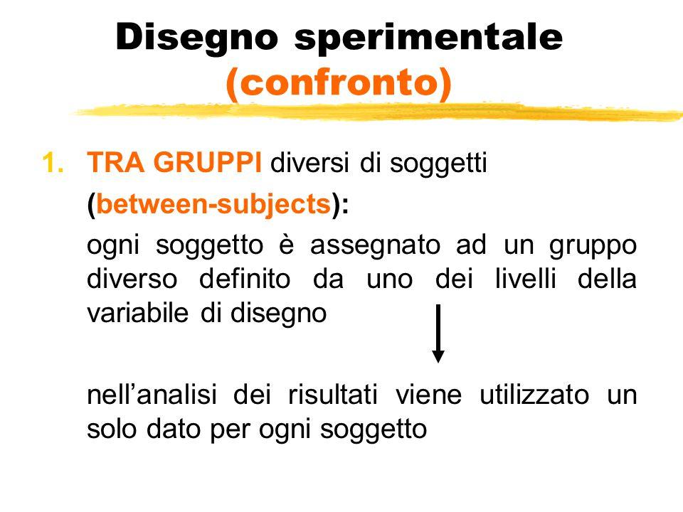 Disegno sperimentale (confronto) 1.TRA GRUPPI diversi di soggetti (between-subjects): ogni soggetto è assegnato ad un gruppo diverso definito da uno d