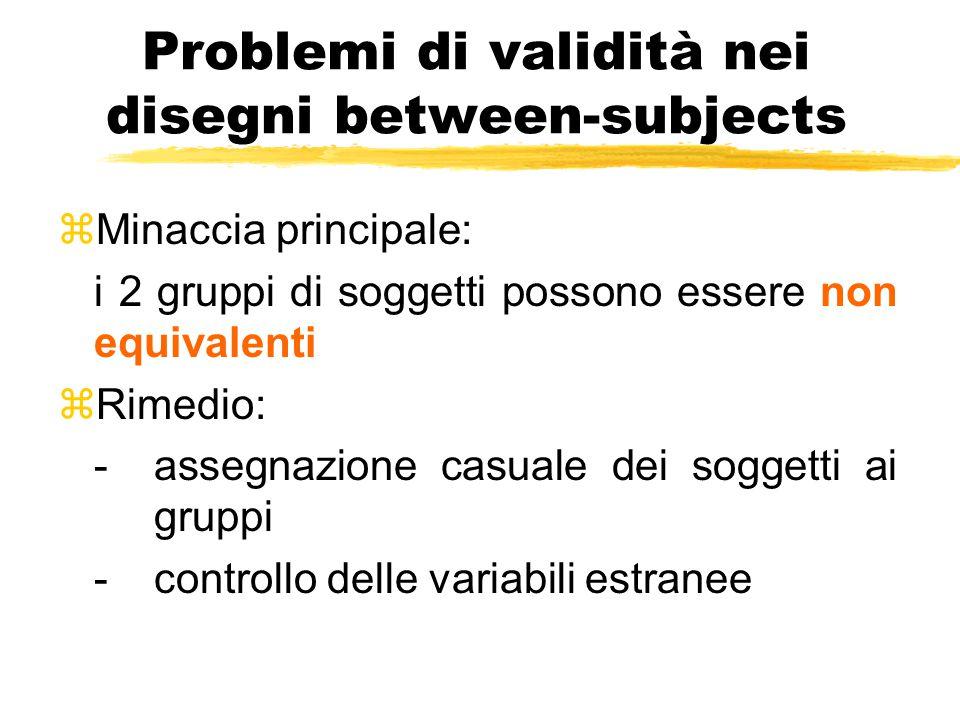 Problemi di validità nei disegni between-subjects zMinaccia principale: i 2 gruppi di soggetti possono essere non equivalenti zRimedio: -assegnazione
