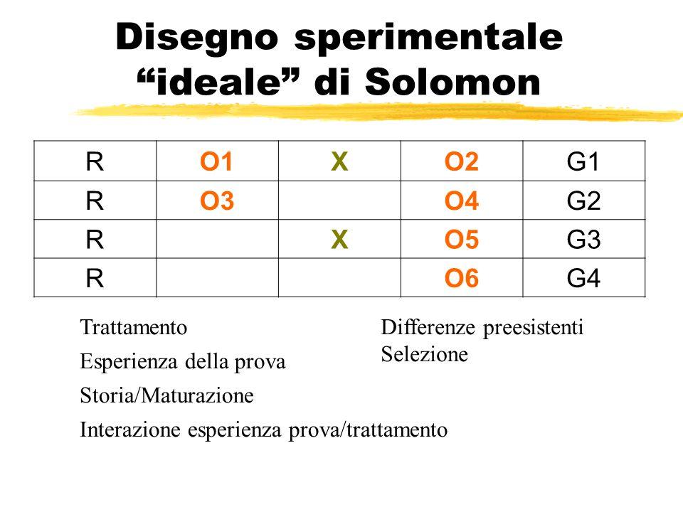 """Disegno sperimentale """"ideale"""" di Solomon RO1XO2G1 RO3O4G2 RXO5G3 RO6G4 Trattamento Esperienza della prova Storia/Maturazione Interazione esperienza pr"""