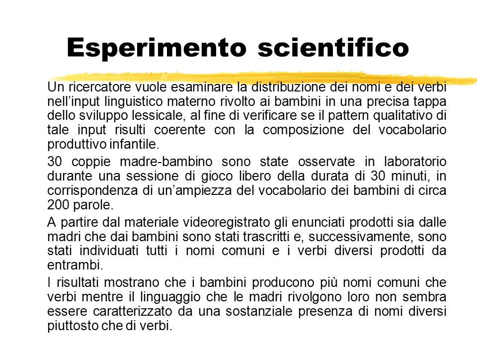 Osservazione naturalistica zLo sperimentatore evita in ogni modo di influenzare il comportamento oggetto di indagine zDi norma si applica all'ambiente naturale in cui il comportamento oggetto di indagine si verifica spontaneamente MA è possibile utilizzare anche il laboratorio
