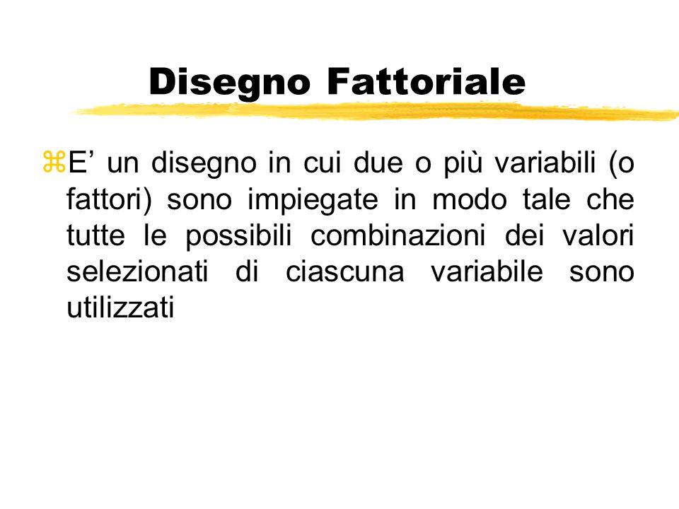 Disegno Fattoriale zE' un disegno in cui due o più variabili (o fattori) sono impiegate in modo tale che tutte le possibili combinazioni dei valori se