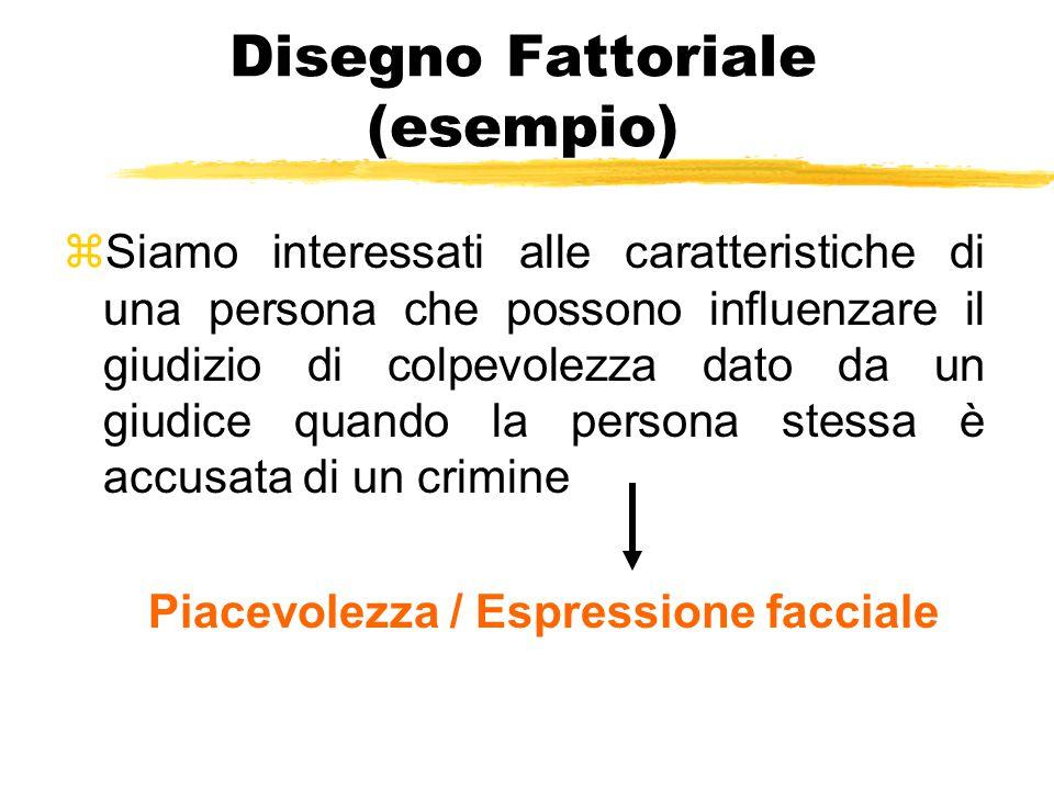 Disegno Fattoriale (esempio) zSiamo interessati alle caratteristiche di una persona che possono influenzare il giudizio di colpevolezza dato da un giu
