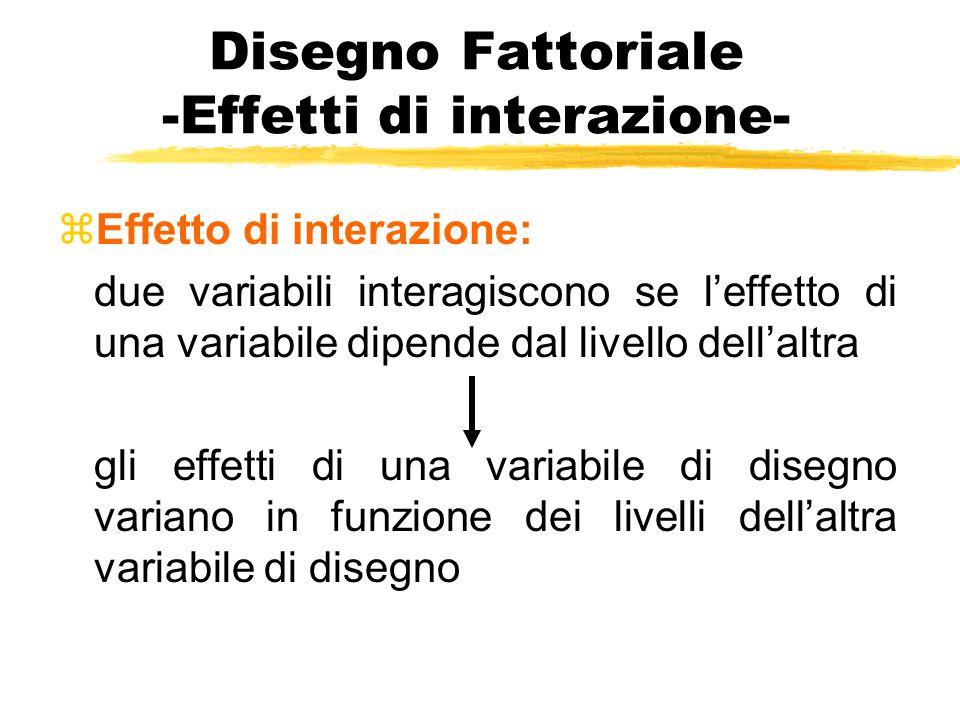 Disegno Fattoriale -Effetti di interazione- zEffetto di interazione: due variabili interagiscono se l'effetto di una variabile dipende dal livello del