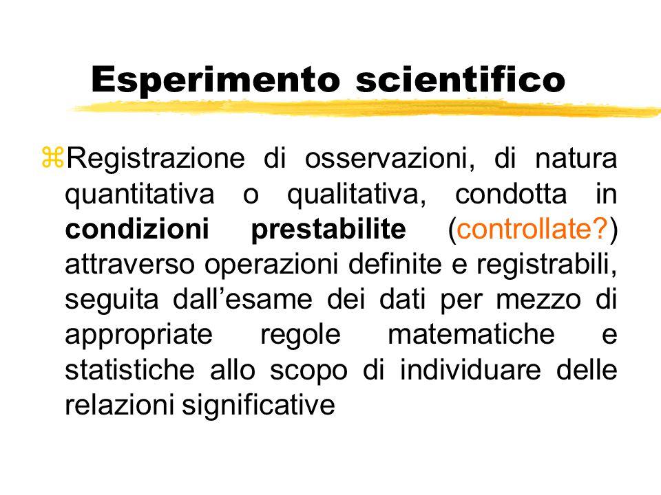 Esperimento scientifico zRegistrazione di osservazioni, di natura quantitativa o qualitativa, condotta in condizioni prestabilite (controllate?) attra