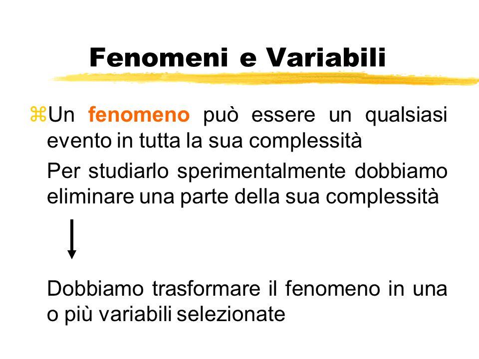 Fenomeni e Variabili zVariabile: qualsiasi proprietà di un evento reale che sia misurabile (attributo del fenomeno che appartiene alla realtà) zLe variabili sono collegate ai concetti teorici per mezzo delle definizioni operazionali usate per misurare i concetti stessi