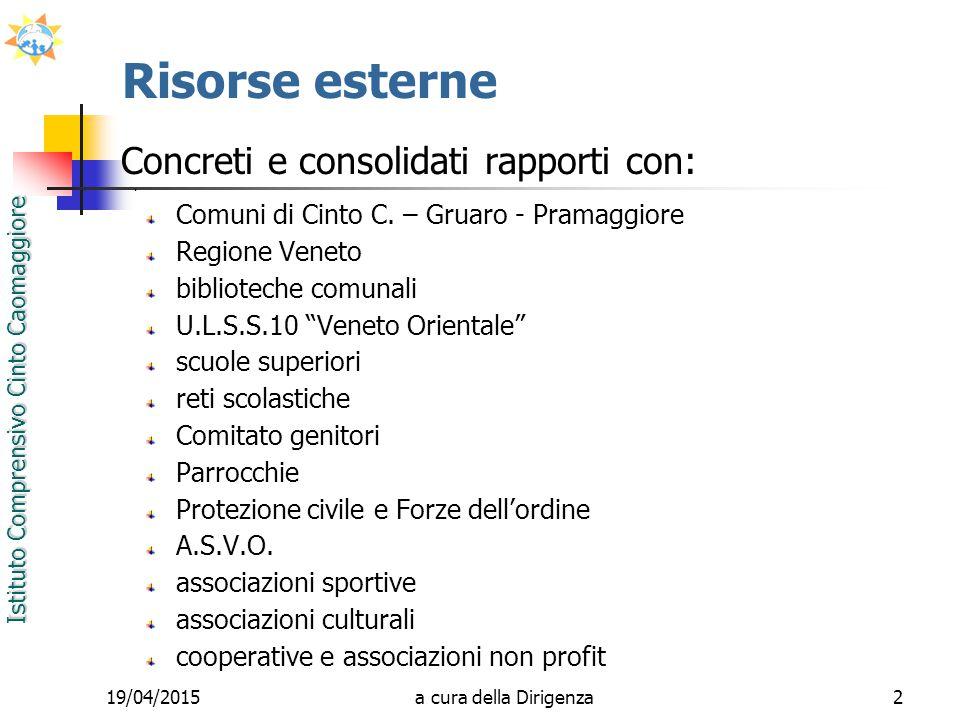Istituto Comprensivo Cinto Caomaggiore 19/04/20152 Concreti e consolidati rapporti con:. Comuni di Cinto C. – Gruaro - Pramaggiore Regione Veneto bibl