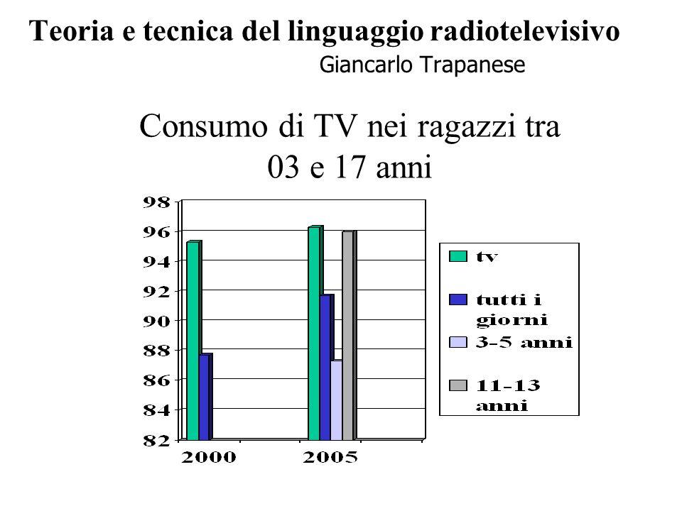 Consumo di TV nei ragazzi tra 03 e 17 anni Teoria e tecnica del linguaggio radiotelevisivo Giancarlo Trapanese