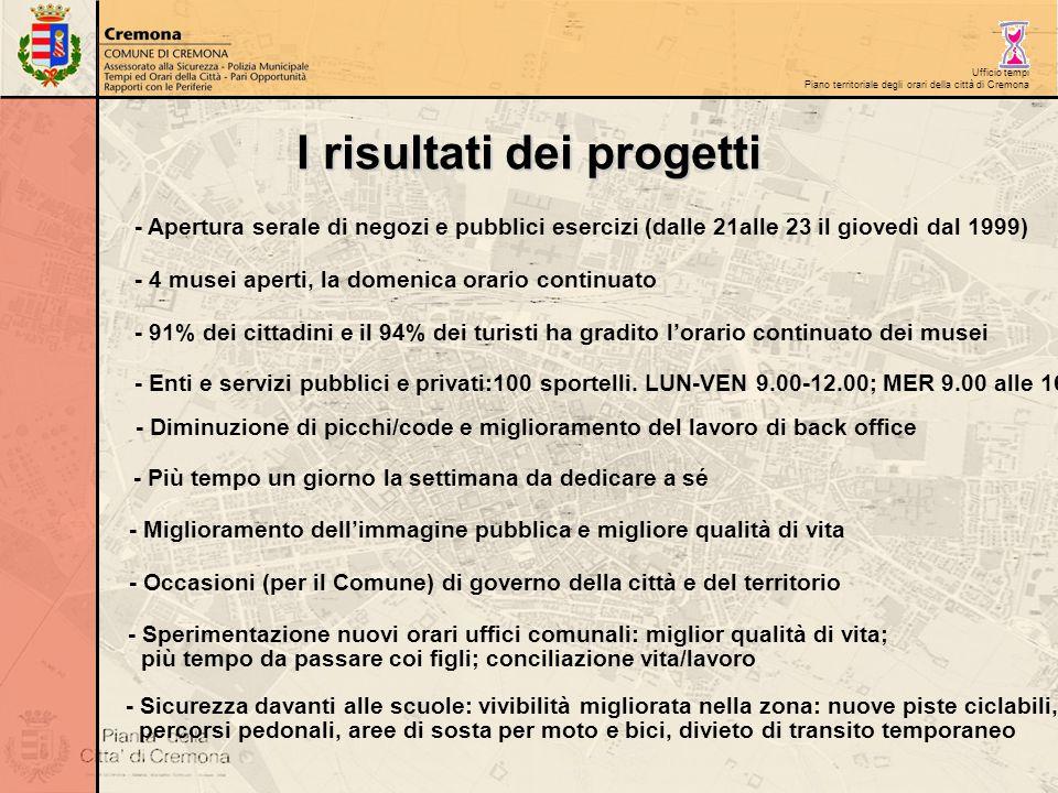 Ufficio tempi Piano territoriale degli orari della città di Cremona I risultati dei progetti - Apertura serale di negozi e pubblici esercizi (dalle 21