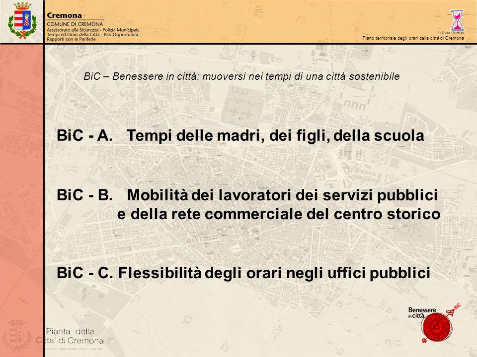 Ufficio tempi Piano territoriale degli orari della città di Cremona BiC - A. Tempi delle madri, dei figli, della scuola BiC - B. Mobilità dei lavorato