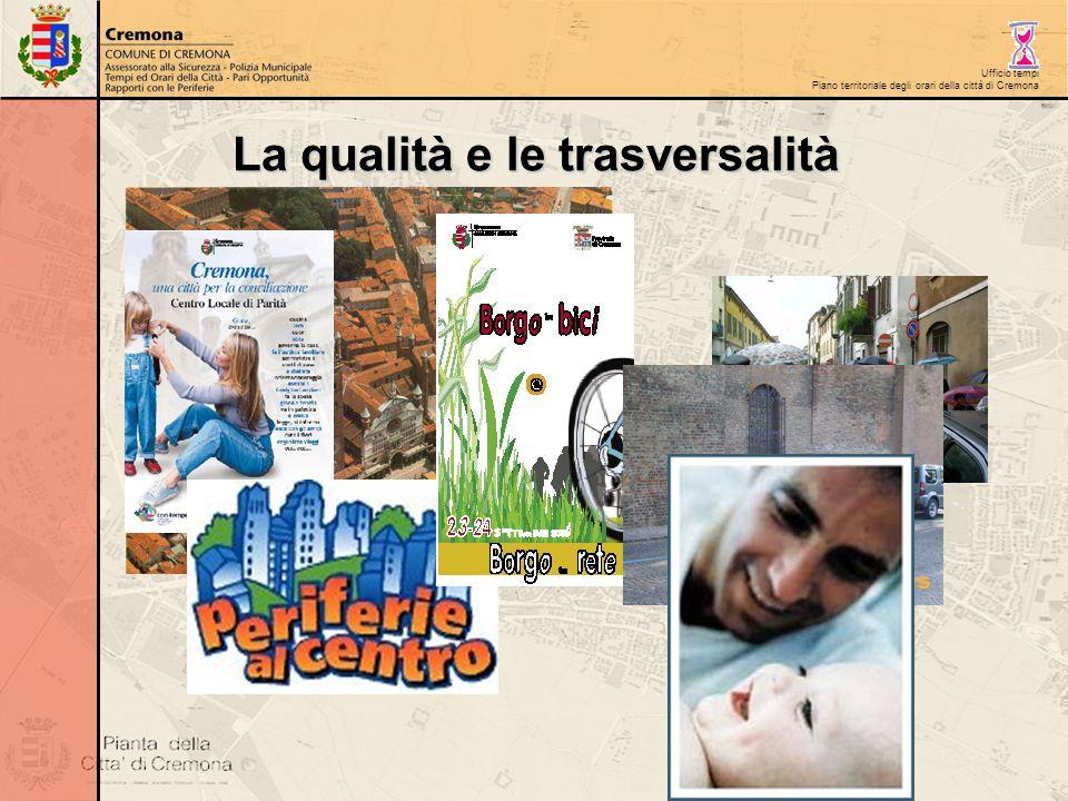 Ufficio tempi Piano territoriale degli orari della città di Cremona La qualità e le trasversalità Piedibus