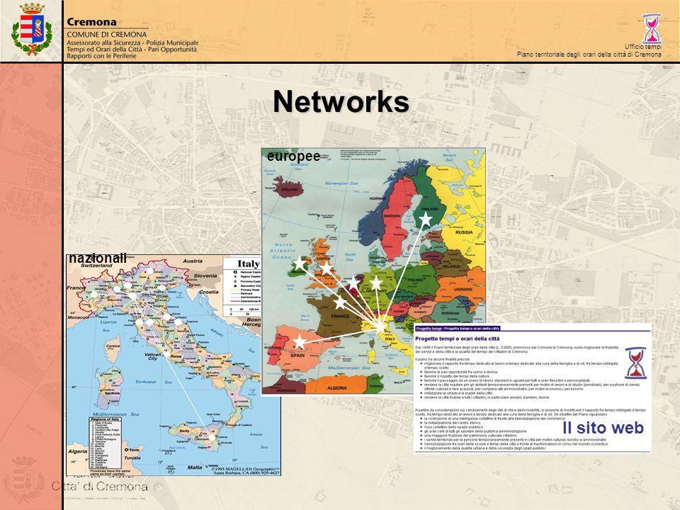 Ufficio tempi Piano territoriale degli orari della città di CremonaNetworks nazionali europee Il sito web
