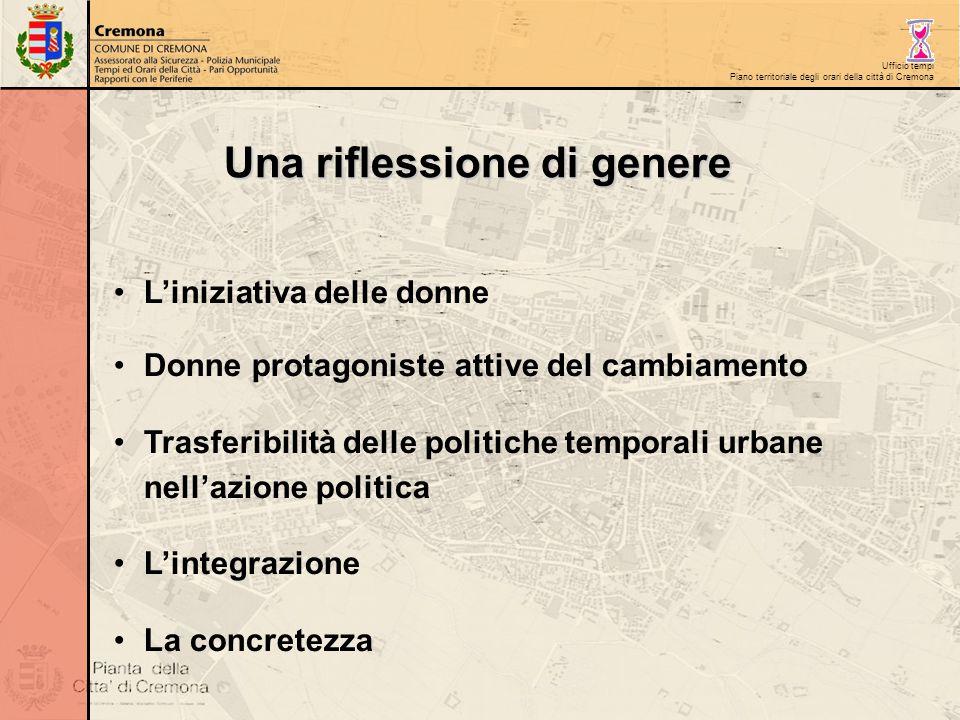 Ufficio tempi Piano territoriale degli orari della città di Cremona L'iniziativa delle donne Donne protagoniste attive del cambiamento Trasferibilità