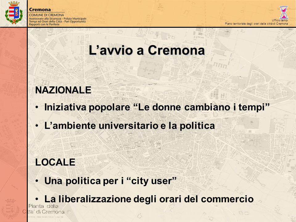 """Ufficio tempi Piano territoriale degli orari della città di Cremona NAZIONALE Iniziativa popolare """"Le donne cambiano i tempi"""" L'ambiente universitario"""