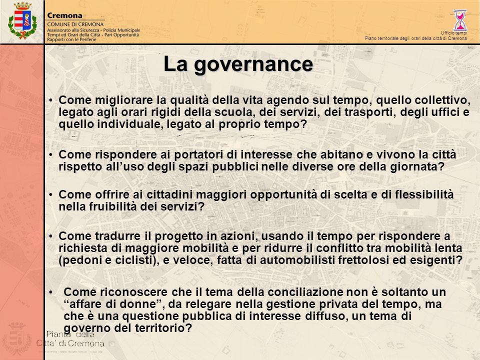 """Ufficio tempi Piano territoriale degli orari della città di Cremona Come riconoscere che il tema della conciliazione non è soltanto un """"affare di donn"""