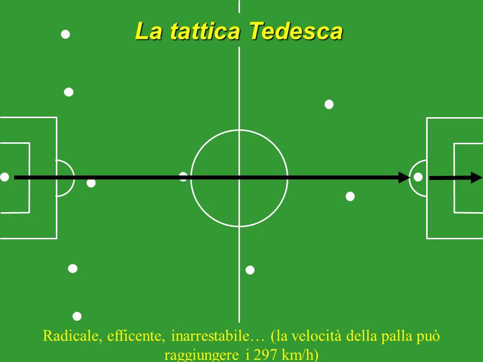 La tattica Tedesca Radicale, efficente, inarrestabile… (la velocità della palla può raggiungere i 297 km/h)