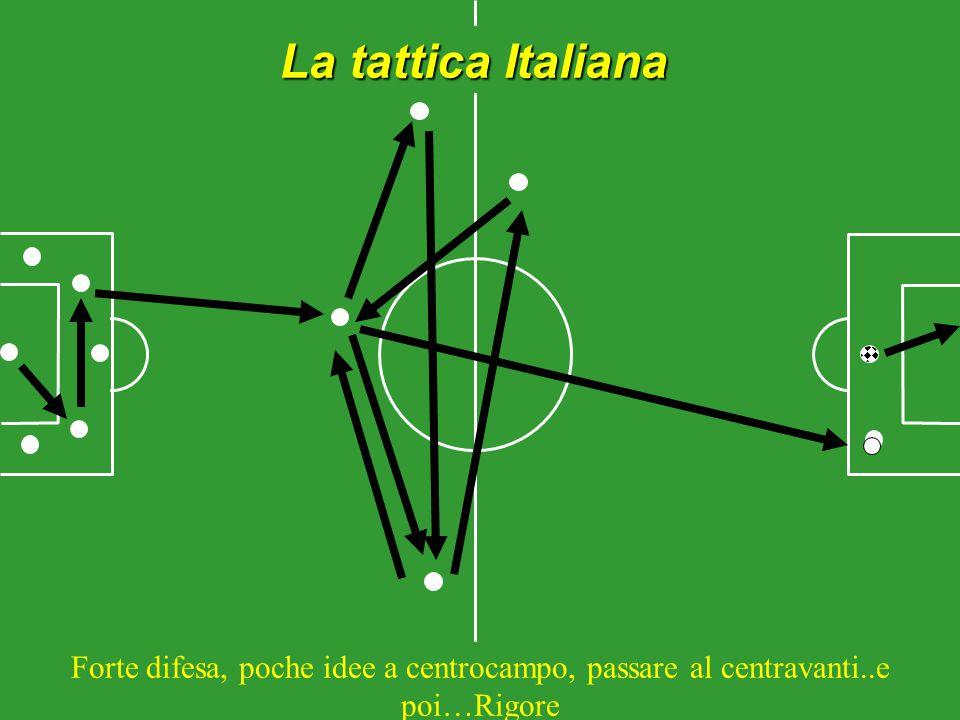 La tattica Italiana Forte difesa, poche idee a centrocampo, passare al centravanti..e poi…Rigore