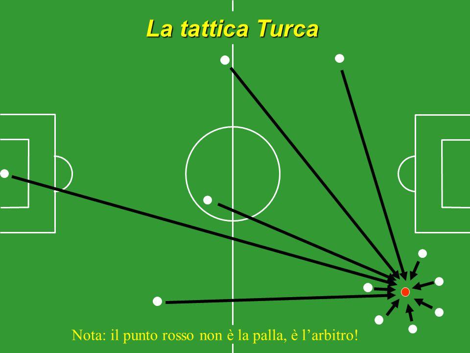 La tattica Turca Nota: il punto rosso non è la palla, è l'arbitro!