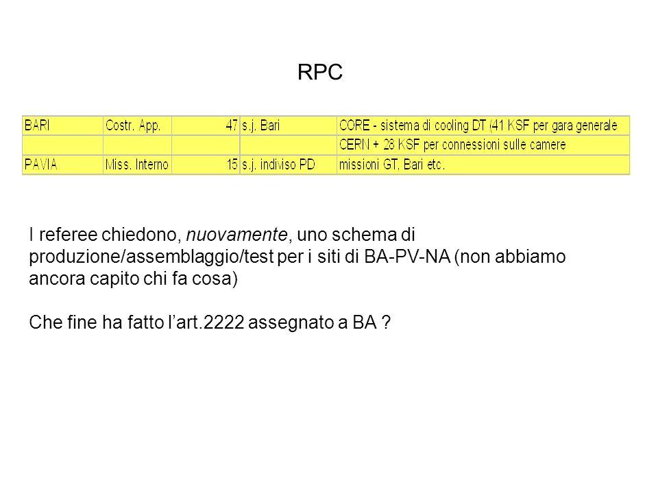 RPC I referee chiedono, nuovamente, uno schema di produzione/assemblaggio/test per i siti di BA-PV-NA (non abbiamo ancora capito chi fa cosa) Che fine ha fatto l'art.2222 assegnato a BA ?