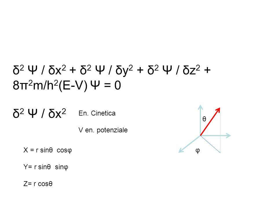 δ 2 Ψ / δx 2 + δ 2 Ψ / δy 2 + δ 2 Ψ / δz 2 + 8π 2 m/h 2 (E-V) Ψ = 0 δ 2 Ψ / δx 2 En. Cinetica V en. potenziale θ φX = r sinθ cosφ Y= r sinθ sinφ Z= r