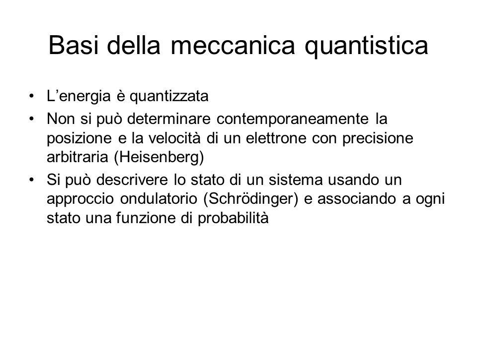 Basi della meccanica quantistica L'energia è quantizzata Non si può determinare contemporaneamente la posizione e la velocità di un elettrone con prec
