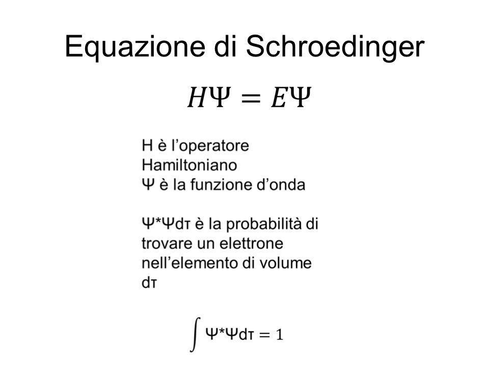 δ 2 Ψ / δx 2 + δ 2 Ψ / δy 2 + δ 2 Ψ / δz 2 + 8π 2 m/h 2 (E-V) Ψ = 0 δ 2 Ψ / δx 2 En.