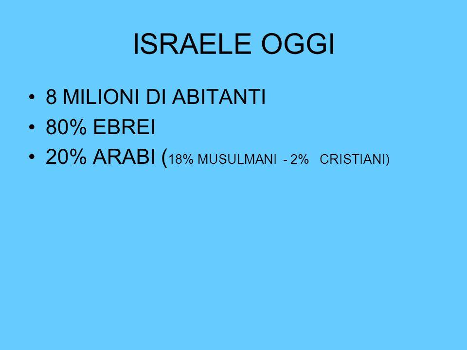 ISRAELE OGGI 8 MILIONI DI ABITANTI 80% EBREI 20% ARABI ( 18% MUSULMANI - 2% CRISTIANI)