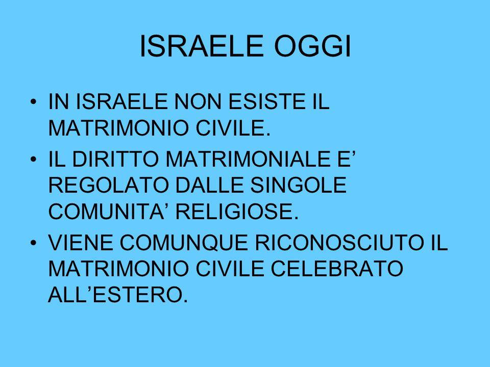 ISRAELE OGGI IN ISRAELE NON ESISTE IL MATRIMONIO CIVILE. IL DIRITTO MATRIMONIALE E' REGOLATO DALLE SINGOLE COMUNITA' RELIGIOSE. VIENE COMUNQUE RICONOS