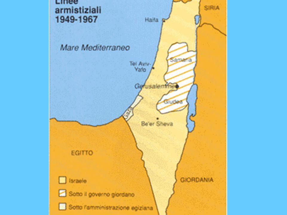 STORIA DI ISRAELE 1948