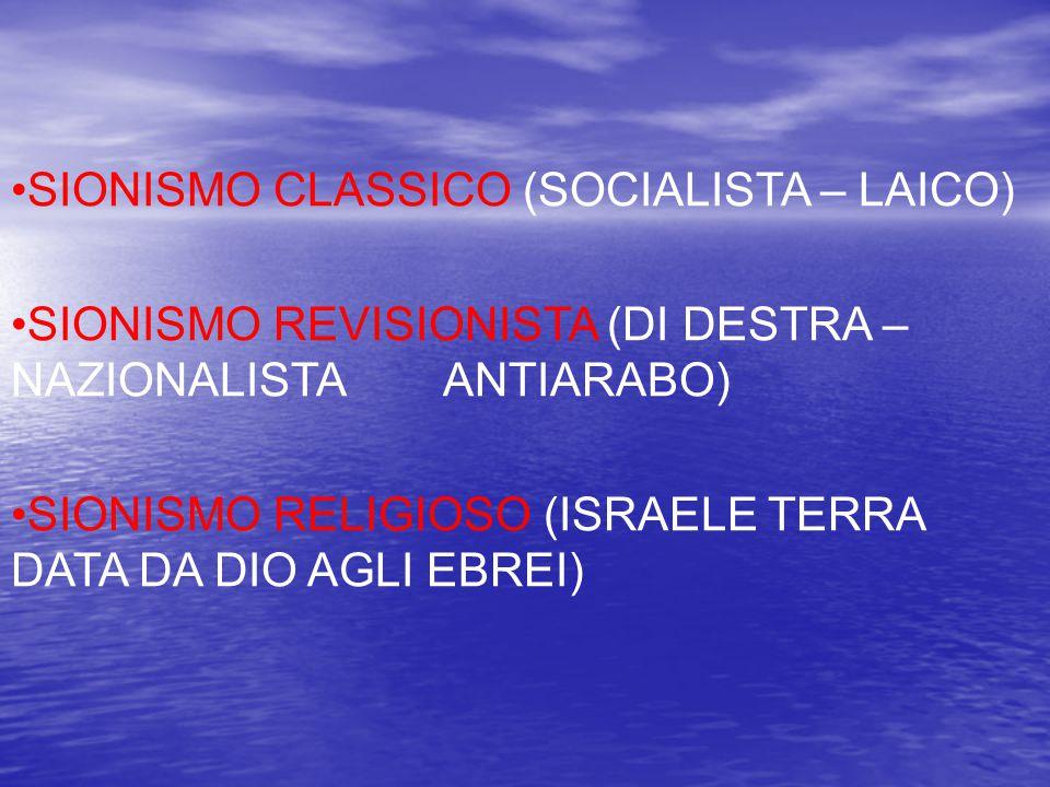 SIONISMO CLASSICO (SOCIALISTA – LAICO) SIONISMO REVISIONISTA (DI DESTRA – NAZIONALISTA ANTIARABO) SIONISMO RELIGIOSO (ISRAELE TERRA DATA DA DIO AGLI E