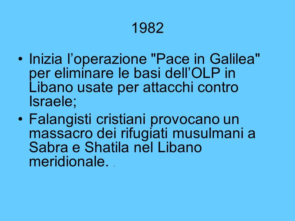 1982 Inizia l'operazione