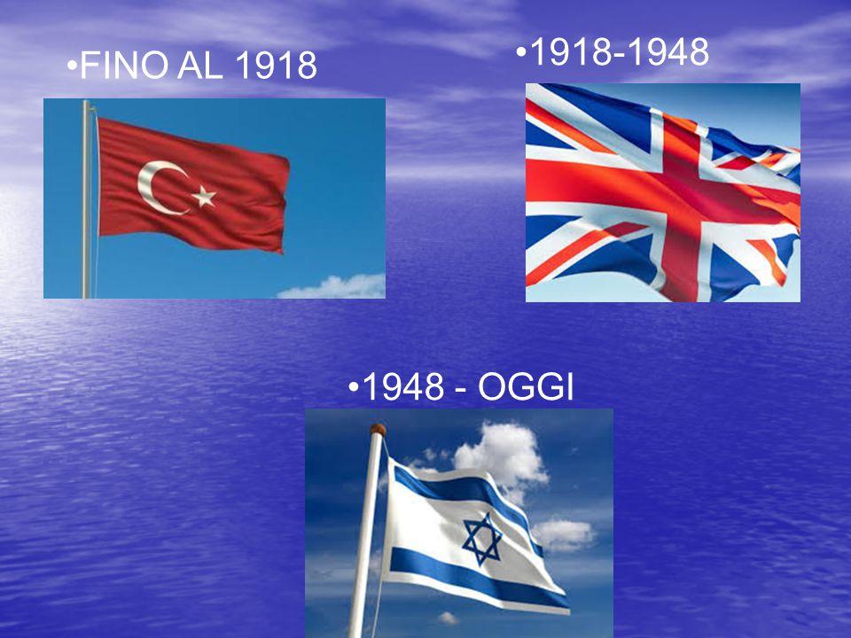 FINO AL 1918 1918-1948 1948 - OGGI