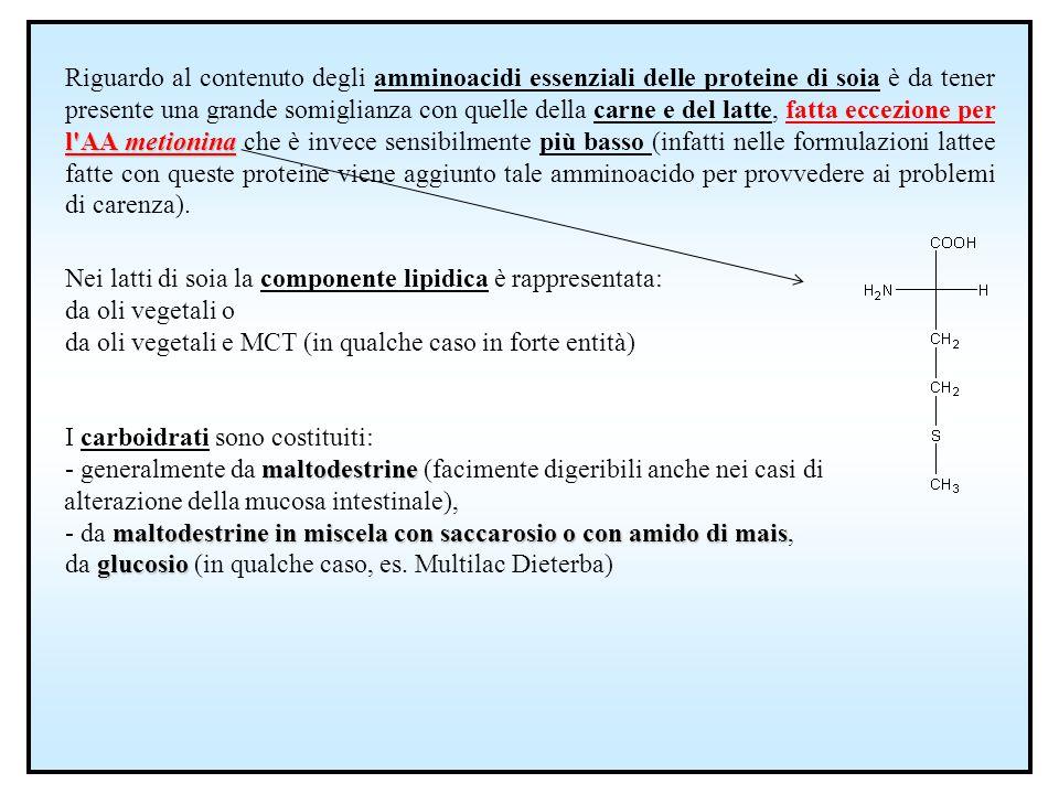 l'AA metionina Riguardo al contenuto degli amminoacidi essenziali delle proteine di soia è da tener presente una grande somiglianza con quelle della c