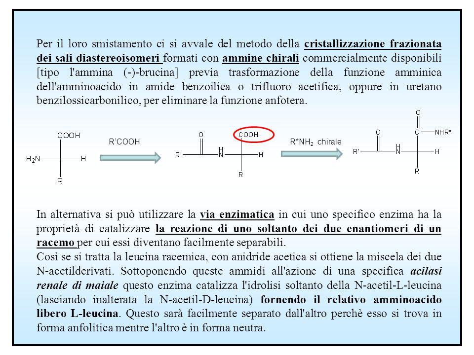 Per il loro smistamento ci si avvale del metodo della cristallizzazione frazionata dei sali diastereoisomeri formati con ammine chirali commercialment
