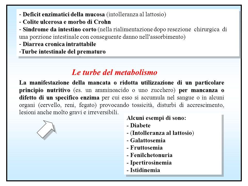 Deficit enzimatici della mucosa - Deficit enzimatici della mucosa (intolleranza al lattosio) Colite ulcerosa e morbo di Crohn - Colite ulcerosa e morb