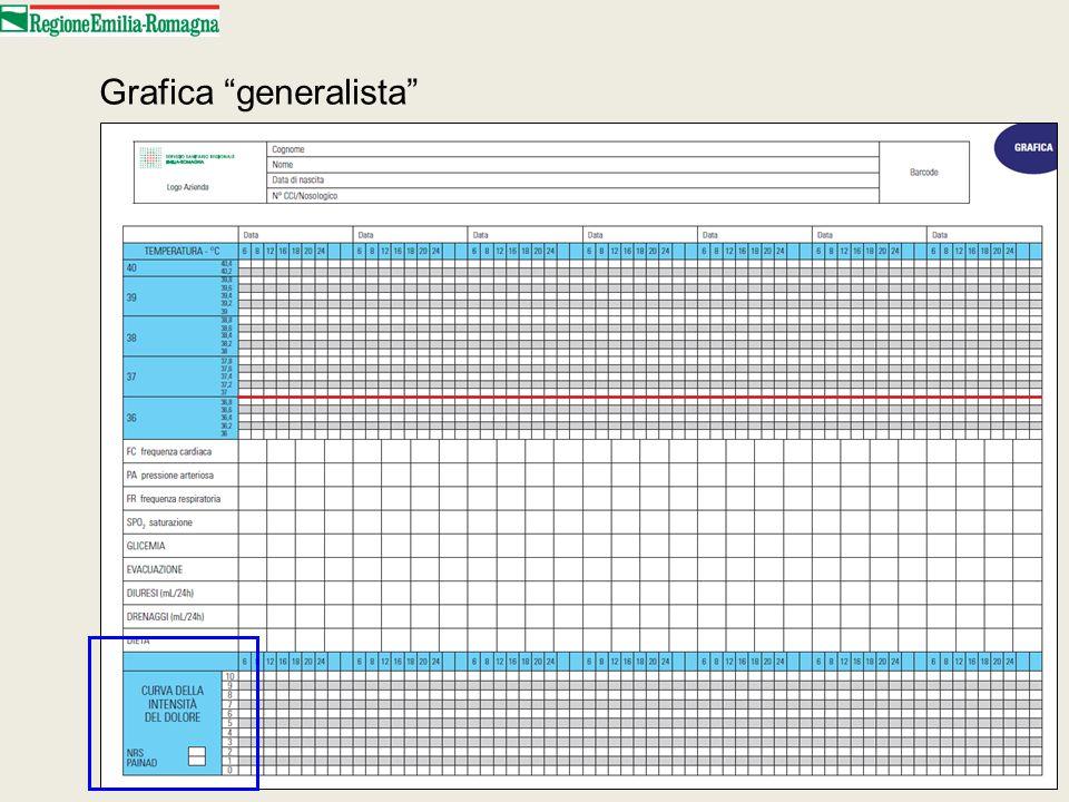"Grafica ""generalista"""