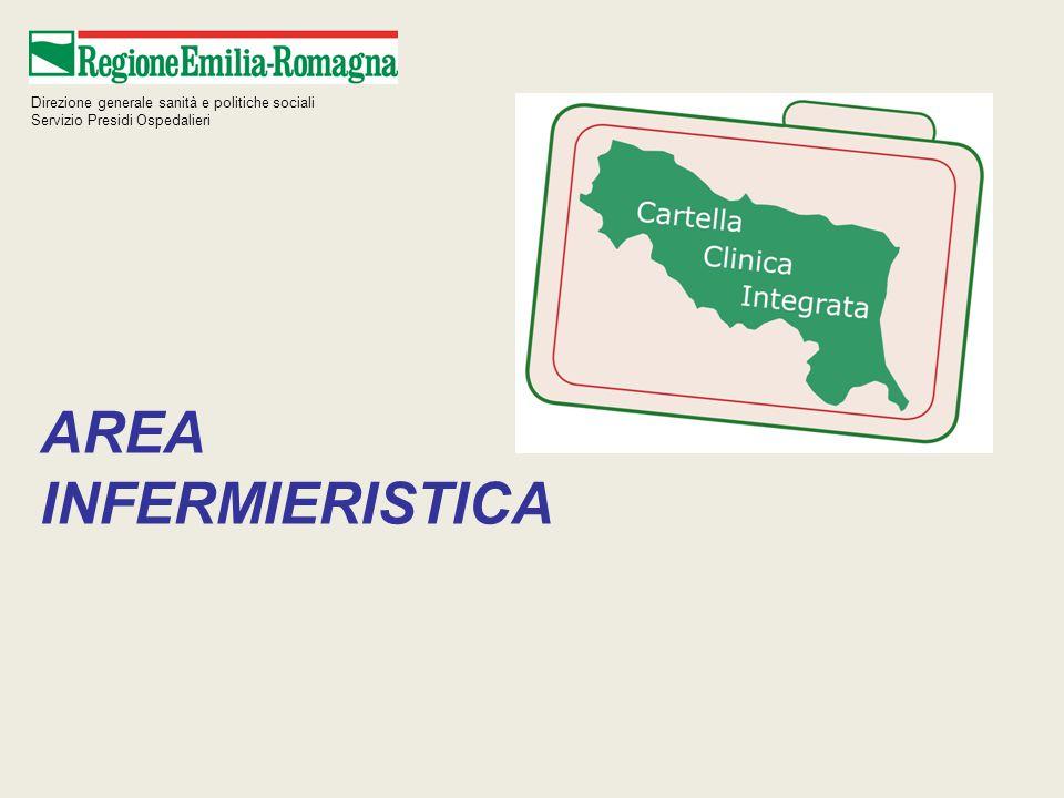 Direzione generale sanità e politiche sociali Servizio Presidi Ospedalieri AREA INFERMIERISTICA