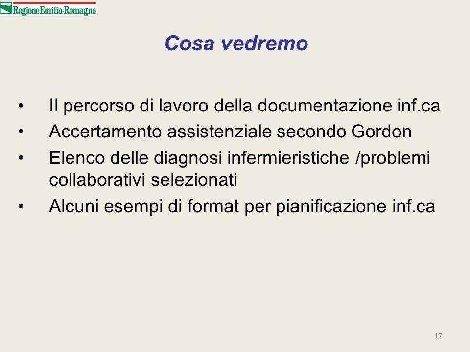 17 Cosa vedremo Il percorso di lavoro della documentazione inf.ca Accertamento assistenziale secondo Gordon Elenco delle diagnosi infermieristiche /pr