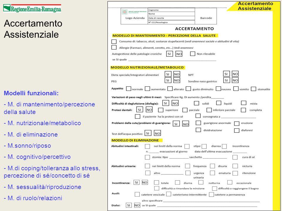 Accertamento Assistenziale Modelli funzionali: - M. di mantenimento/percezione della salute - M. nutrizionale/metabolico - M. di eliminazione - M.sonn
