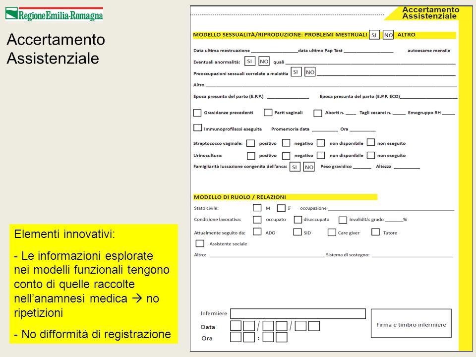 Elementi innovativi: - Le informazioni esplorate nei modelli funzionali tengono conto di quelle raccolte nell'anamnesi medica  no ripetizioni - No di