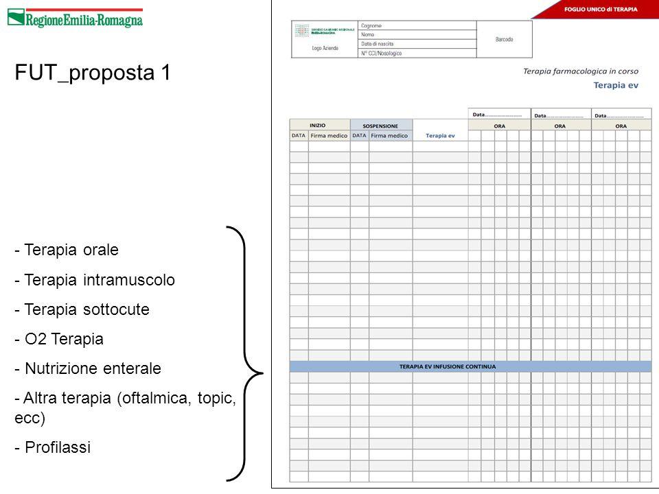 FUT_proposta 1 - Terapia orale - Terapia intramuscolo - Terapia sottocute - O2 Terapia - Nutrizione enterale - Altra terapia (oftalmica, topic, ecc) -