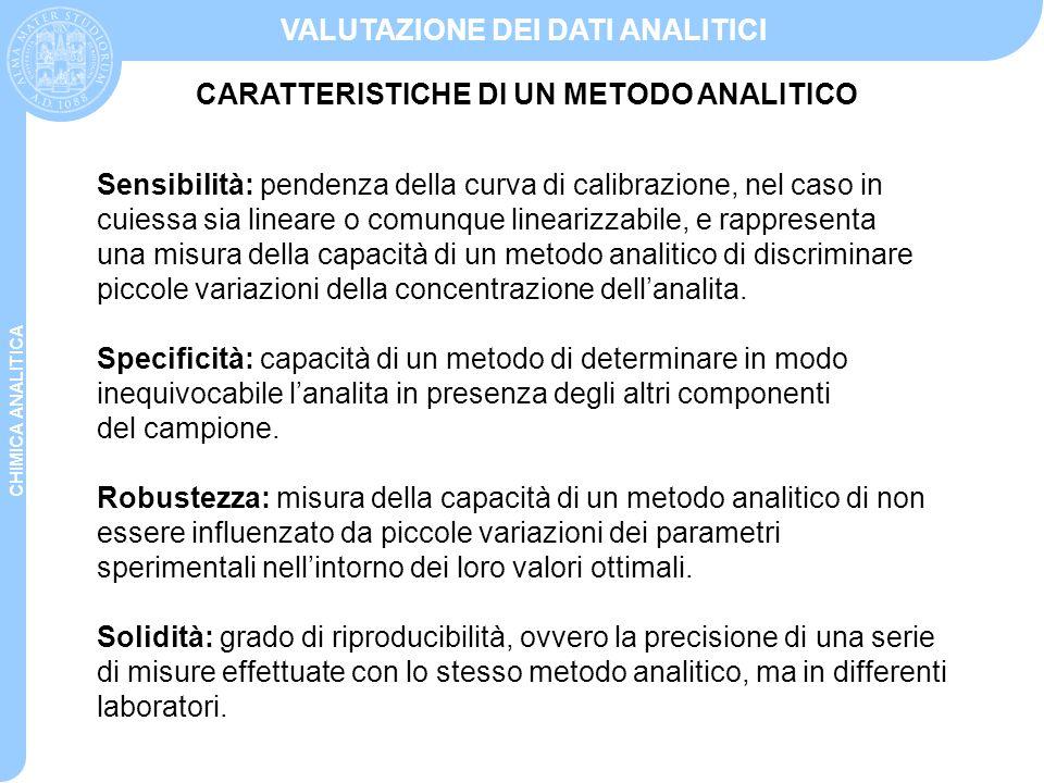 CHIMICA ANALITICA VALUTAZIONE DEI DATI ANALITICI Sensibilità: pendenza della curva di calibrazione, nel caso in cuiessa sia lineare o comunque lineari