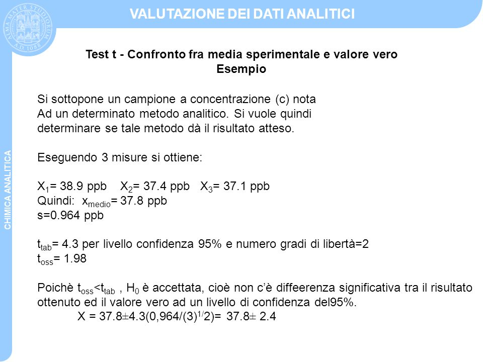 CHIMICA ANALITICA VALUTAZIONE DEI DATI ANALITICI Per verificare la validità di un'analisi occorre spesso confrontare i risultati ottenuti con due diversi metodi od in condizioni sperimentali differenti.