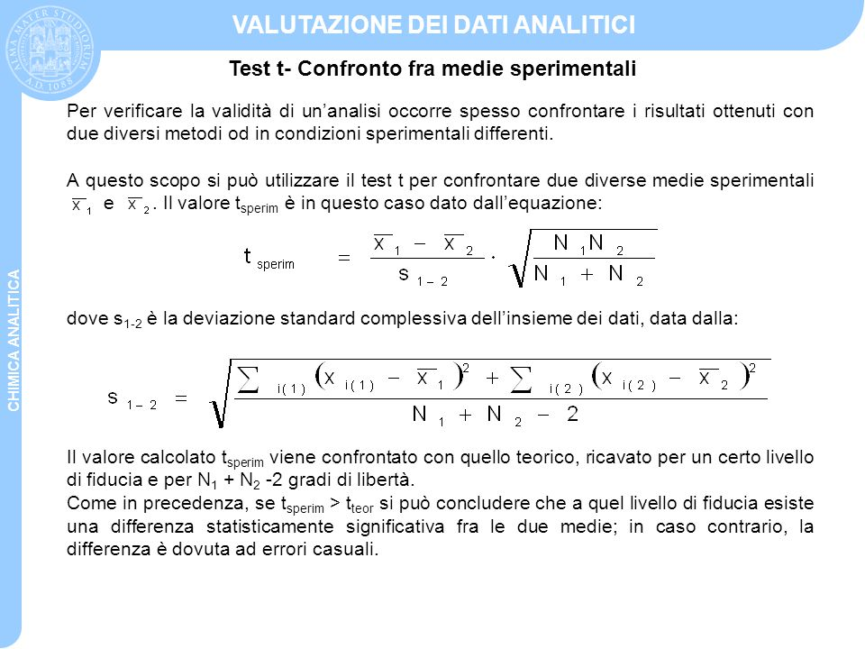 CHIMICA ANALITICA VALUTAZIONE DEI DATI ANALITICI Due metodi hanno dato i seguenti risultati sullo stesso campione: X 1 = 28.0 ppm s 1 = 0.3 ppm n° misure= 10 X 2 = 26.3 ppm s 1 = 0.2 ppm n° misure= 9 S= 0.258 t oss = (28.0-26.3)/[0.258(1/10+1/9) 1/2 ] =14.3 t tab = 2.11 con un livello di confidenza pari a 95% e con 17 gradi di libertà Poichè t oss >t tab, H 0 è rifutata, cioè c'è diffeerenza significativa tra i due risultati Test t- Confronto fra medie sperimentali Esempio