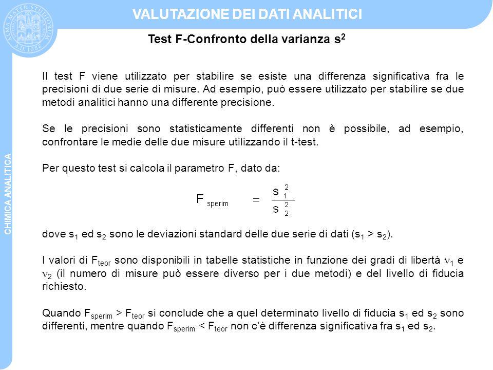 CHIMICA ANALITICA VALUTAZIONE DEI DATI ANALITICI Il test F viene utilizzato per stabilire se esiste una differenza significativa fra le precisioni di