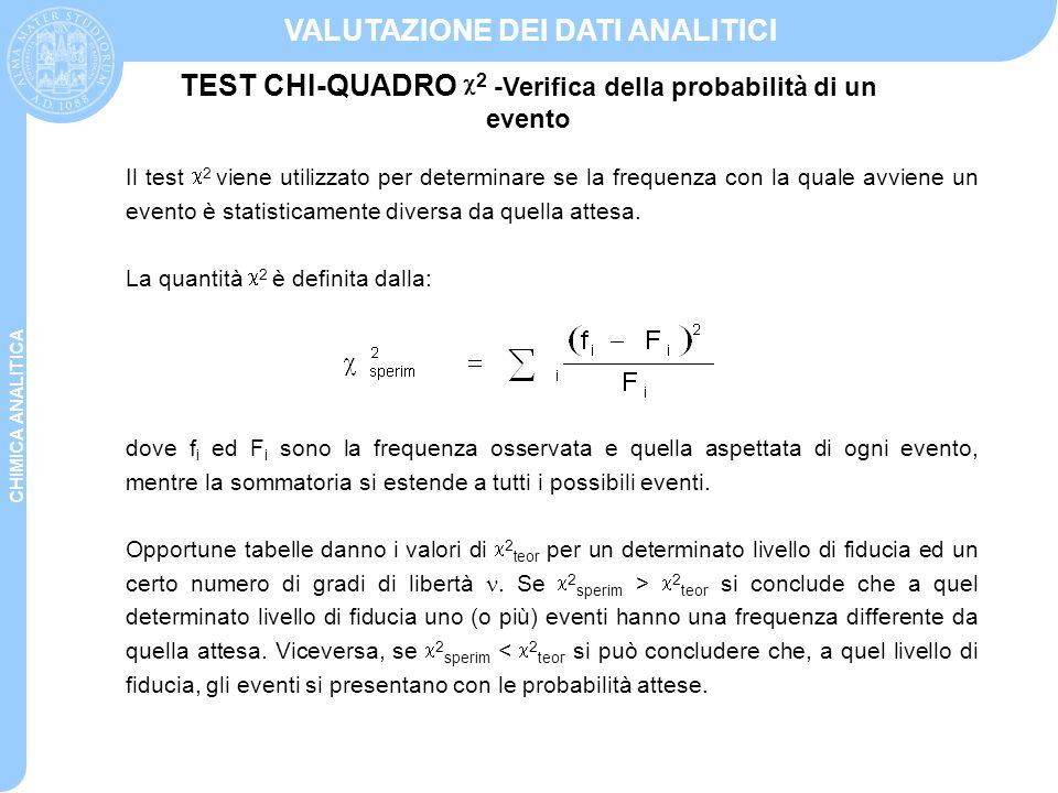 CHIMICA ANALITICA VALUTAZIONE DEI DATI ANALITICI Il test  2 viene utilizzato per determinare se la frequenza con la quale avviene un evento è statist