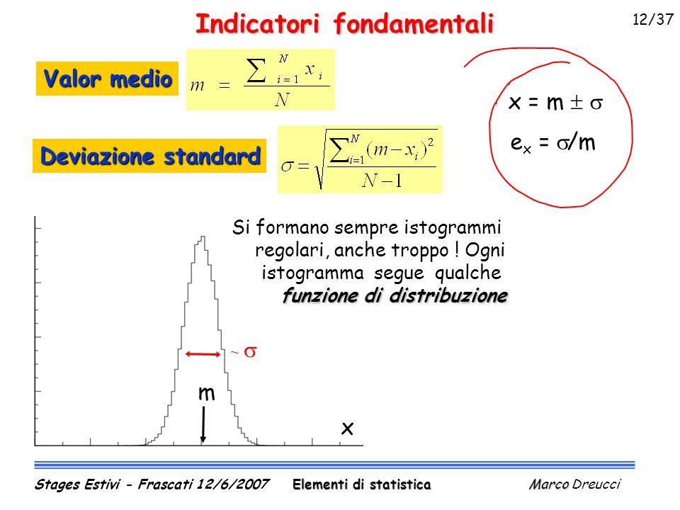 Indicatori fondamentali Valor medio Deviazione standard x = m   e x =  /m Elementi di statistica Marco Stages Estivi - Frascati 12/6/2007 Elementi di statistica Marco Dreucci ~  m x Si formano sempre istogrammi regolari, anche troppo .