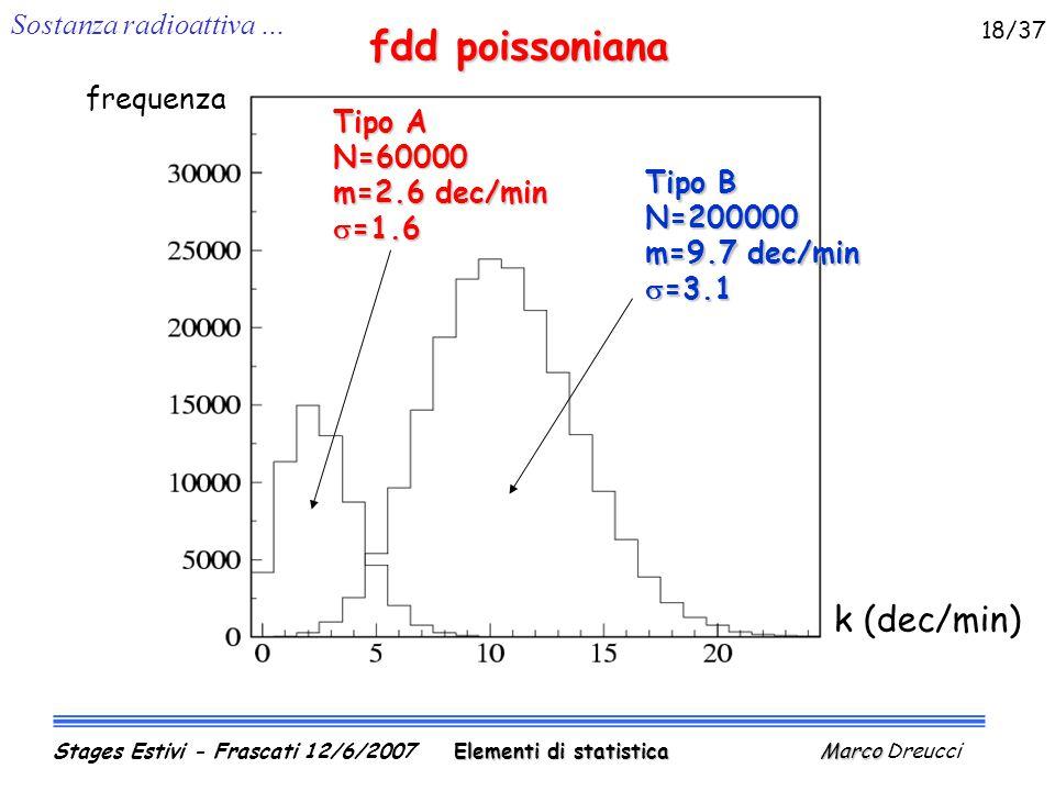 Sostanza radioattiva … k (dec/min) frequenza fdd poissoniana Tipo B N=200000 m=9.7 dec/min  =3.1 Tipo A N=60000 m=2.6 dec/min  =1.6 Elementi di statistica Marco Stages Estivi - Frascati 12/6/2007 Elementi di statistica Marco Dreucci 18/37