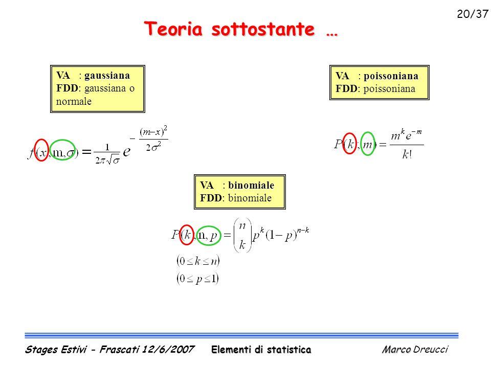 Teoria sottostante … gaussiana VA : gaussiana FDD: gaussiana o normale binomiale VA : binomiale FDD: binomiale poissoniana VA : poissoniana FDD: poissoniana Elementi di statistica Marco Stages Estivi - Frascati 12/6/2007 Elementi di statistica Marco Dreucci 20/37