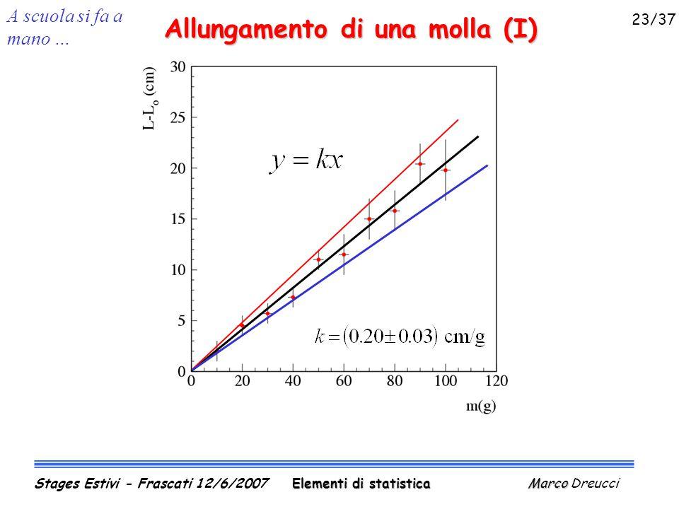 Allungamento di una molla (I) A scuola si fa a mano … Elementi di statistica Marco Stages Estivi - Frascati 12/6/2007 Elementi di statistica Marco Dreucci 23/37